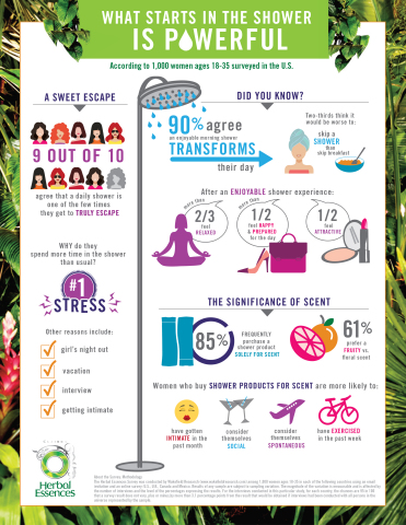 HerbalEssences_Infographic_US_r2