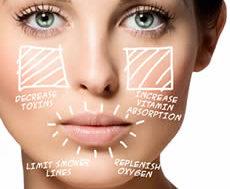 Nuovi insight sui prodotti anti-invecchiamento per la pelle